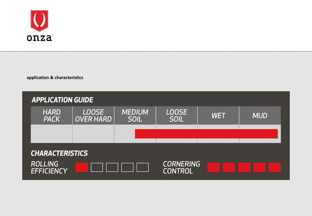 Neumatico onza IBEX porcupine Aquila Downhill enduro mtb 2021